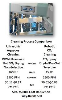 CO2 Cleaning Process Comparison Chart.jpg