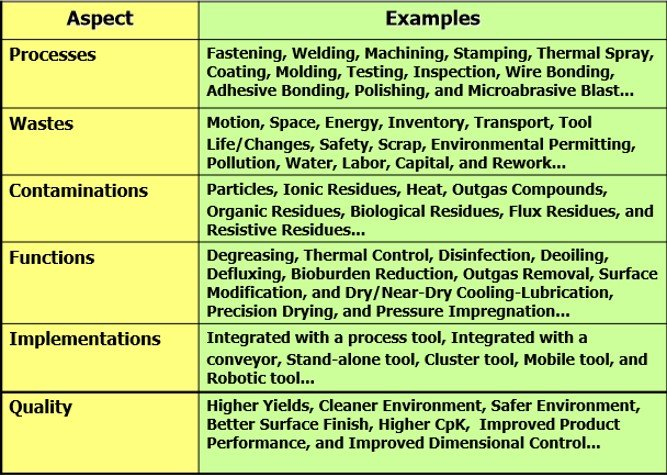 CO2 Applications Examples.jpg